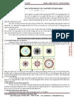2014 - Chuyên đề 01 - Cấu tạo nguyên tử