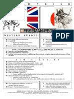 Feudalism Freemanpedia