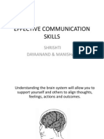 Brain,Listening&Communication