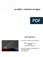 Radiation Budget_Greenhouse Effect