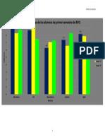 Grafico de columnas.docx