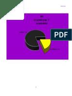 Grafica Circular
