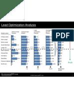 Lead Optimization Analysis