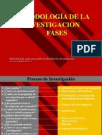 Mi040 Metodologia Fases de La Investigacion 1