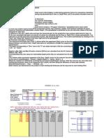 PlaniMeter for area depth