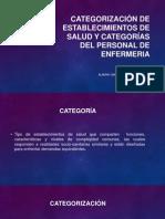 CATEGORIZACIÓN DE ESTABLECIMIENTOS DE SALUD Y CATEGORÍAS DEL
