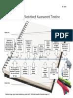 robles assessment timeline