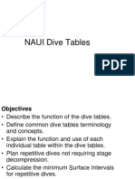 Dive Tables Overview