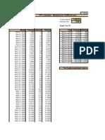 PPF Calculation