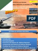 Sesion 8. Sistema de Def Nac. Sist Nac Def Civil