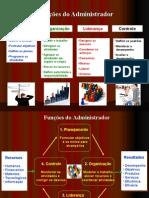 Capítulo II - Funções do Administrador