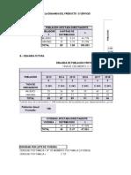 Formulacion y Evaluacion Chillhuaccasa