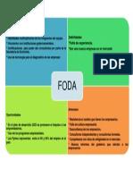 FODA proyecto final.docx