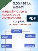 TECNOLOGIA DE LA INFORMACION - ALINEAMIENTO.pptx