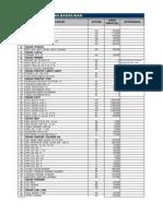 20060422 Harga Satuan Bangunan Gedung Negara Per M2