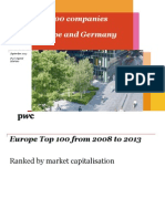 PwC - Etude Top-100 Companies Europe.231013