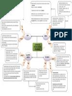 mindmap anfis metabolit.pdf