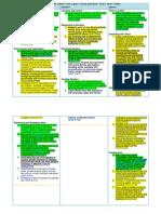 yr5 content descriptors