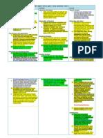 yr 6 content descriptors