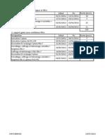1497CIBIMOD Dates Supports Gaines