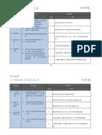 Dokumen Standard Kurikulum Dan Pentaksiran Matematik Tahun 4 - SJKC