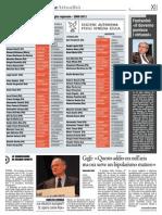 Il Gazzettino 191013.pdf