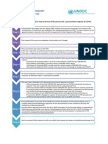 Procurement Request Step Guide_V 3.0.pdf