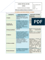 Auditoria Interna Vs Externa.pdf