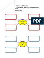Latihan Asal Usul Nama Sabah