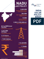 Bridge to India_india Solar Policy Brief_tamil Nadu