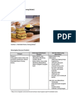 Contoh Tugas Kewirausahaan - Menetapkan Rencana Produksi