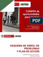 4. COLOMBIA JOVEN Presentación CONPES (1)