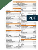 checklist by GOL-737NG