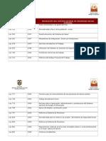 LEY 100 Normativida Sobre Riesgos Profesionales