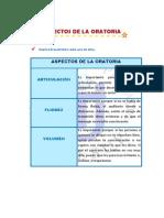 Aspectos_de_la_oratoria-jc.docx