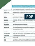 138850498-KEBIDANAN.pdf