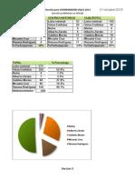 EleccionesCordCHyCS_2013_preliminr