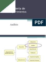 SEM3 S06 T2 - Tecnicas de Requerimientos Analisis1