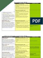 Curriculum Session Grid 4-2009 update