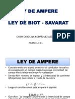 LEY-DE-CIRCUITO-MAGNÉTICO