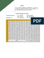Completar Informacion Pluviometrica