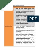 Peranan kod klasik dan cipher dalam teknologi moden.docx