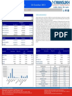 Derivative 24 October 2013  By Mansukh Investment and Trading Solution