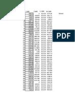 Diagrama polara a fusului maneton.xlsx