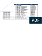 Worksheet in CJ - CW 27 NPM Weekly Report_2G3G_____