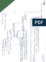TSHOOT Strategy  by Awwad & Telfah.pdf