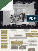 Estrategias de Enseñanza  para la Promoción de Aprendizajes
