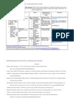 EDTC520 Eportfolio Implementation Plan