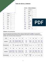 HEBREO Tabla de valores y símbolos
