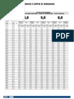 coppie_serraggio_2013.pdf